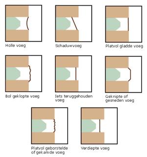 Voegwerk uitleg